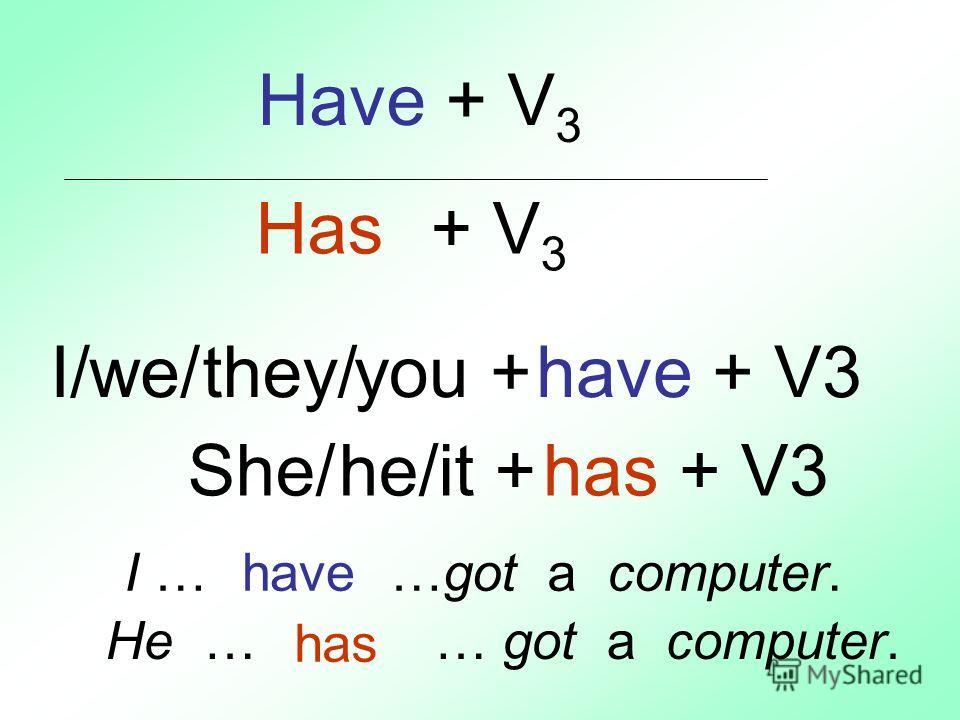 Have + V 3 Has + V 3 it + I … …got a computer. He … … got a computer. have + V3I/we/they/you + has + V3She/he/ have has