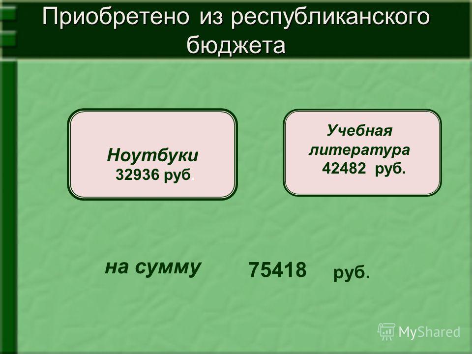 Приобретено из республиканского бюджета Ноутбуки 32936 руб. Учебная литература 42482 руб. на сумму 75418 руб.