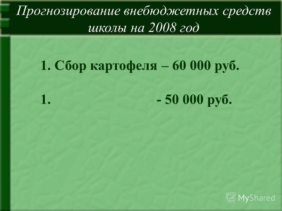 Прогнозирование внебюджетных средств школы на 2008 год 1. Сбор картофеля – 60 000 руб. 1. - 50 000 руб.