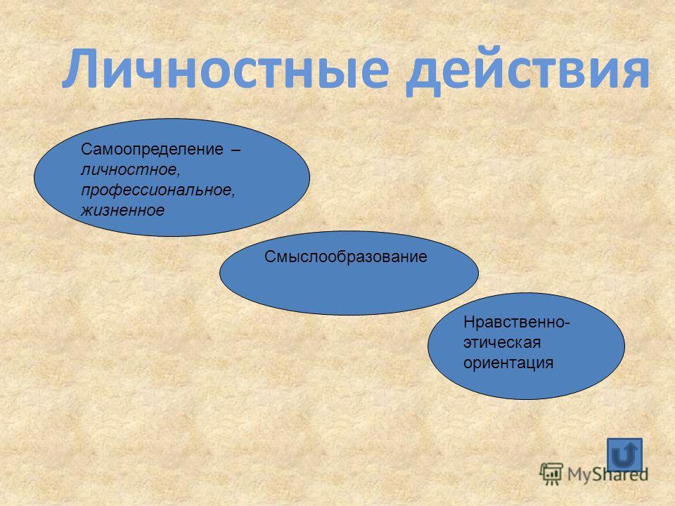 Личностные действия Самоопределение – личностное, профессиональное, жизненное Смыслообразование Нравственно- этическая ориентация