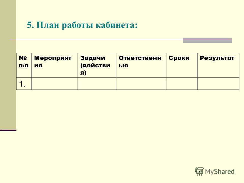 5. План работы кабинета: п/п Мероприят ие Задачи (действи я) Ответственн ые СрокиРезультат 1.