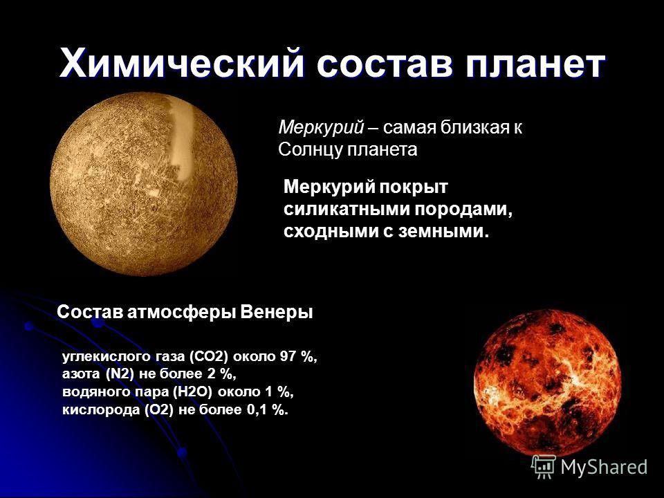 Химический состав планет Меркурий – самая близкая к Солнцу планета Меркурий покрыт силикатными породами, сходными с земными. Состав атмосферы Венеры углекислого газа (СО2) около 97 %, азота (N2) не более 2 %, водяного пара (Н2О) около 1 %, кислорода