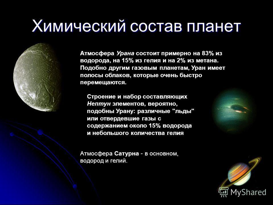 Химический состав планет Атмосфера Урана состоит примерно на 83% из водорода, на 15% из гелия и на 2% из метана. Подобно другим газовым планетам, Уран имеет полосы облаков, которые очень быстро перемещаются. Строение и набор составляющих Нептун элеме