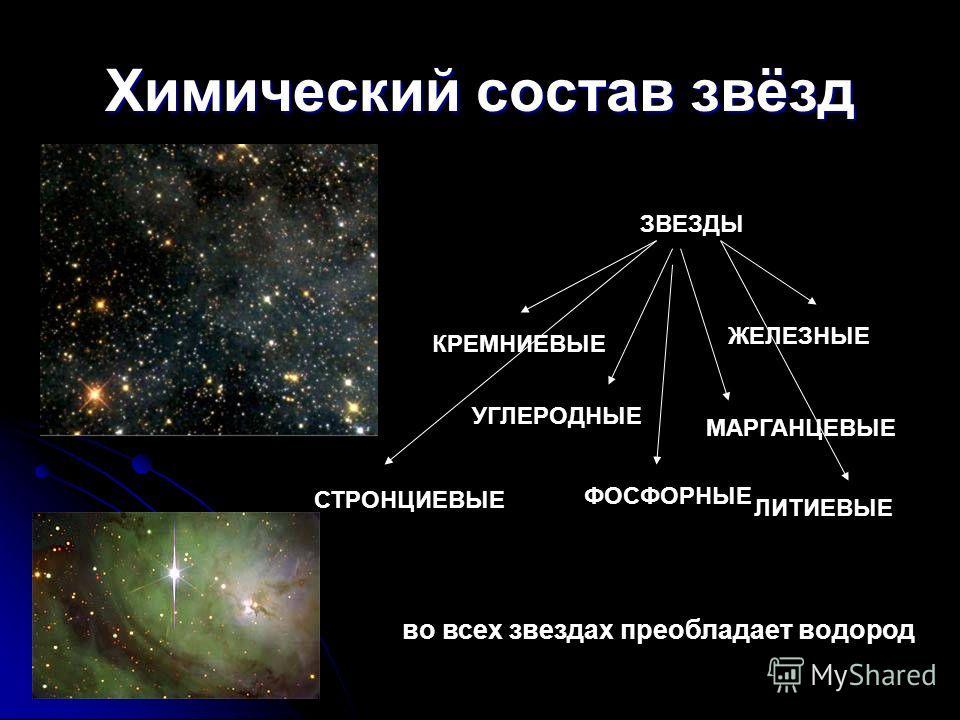 Химический состав звёзд ЗВЕЗДЫ КРЕМНИЕВЫЕ ЖЕЛЕЗНЫЕ МАРГАНЦЕВЫЕ УГЛЕРОДНЫЕ во всех звездах преобладает водород СТРОНЦИЕВЫЕ ЛИТИЕВЫЕ ФОСФОРНЫЕ