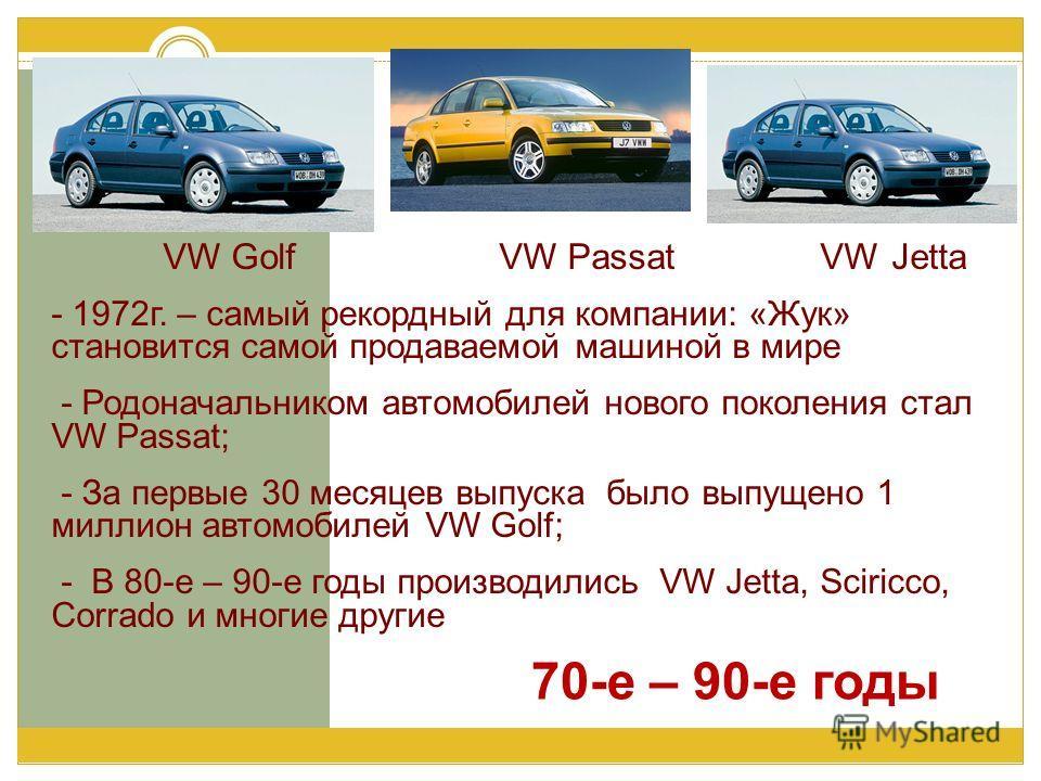 VW Golf VW Passat VW Jetta - 1972г. – самый рекордный для компании: «Жук» становится самой продаваемой машиной в мире - Родоначальником автомобилей нового поколения стал VW Passat; - За первые 30 месяцев выпуска было выпущено 1 миллион автомобилей VW