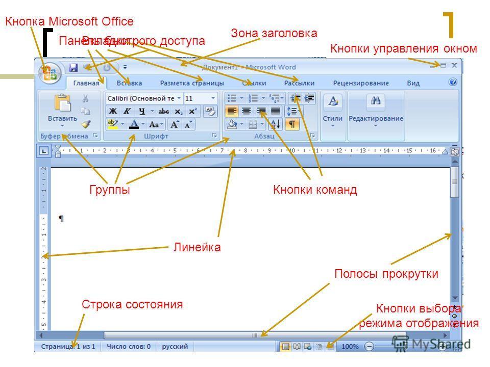 Зона заголовка Кнопки управления окном Строка состояния Кнопки выбора режима отображения Линейка Полосы прокрутки Вкладки ГруппыКнопки команд Кнопка Microsoft Office Панель быстрого доступа