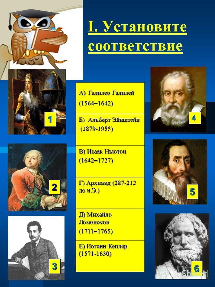I. Установите соответствие А) Галилео Галилей (1564 – 1642) Б) Альберт Эйнштейн (1879-1955) (1879-1955) В) Исаак Ньютон (1642 – 1727) Г) Архимед (287-212 до н.Э.) Д) Михайло Ломоносов (1711 – 1765) Е) Иоганн Кеплер (1571-1630) 1 2 3 4 5 6