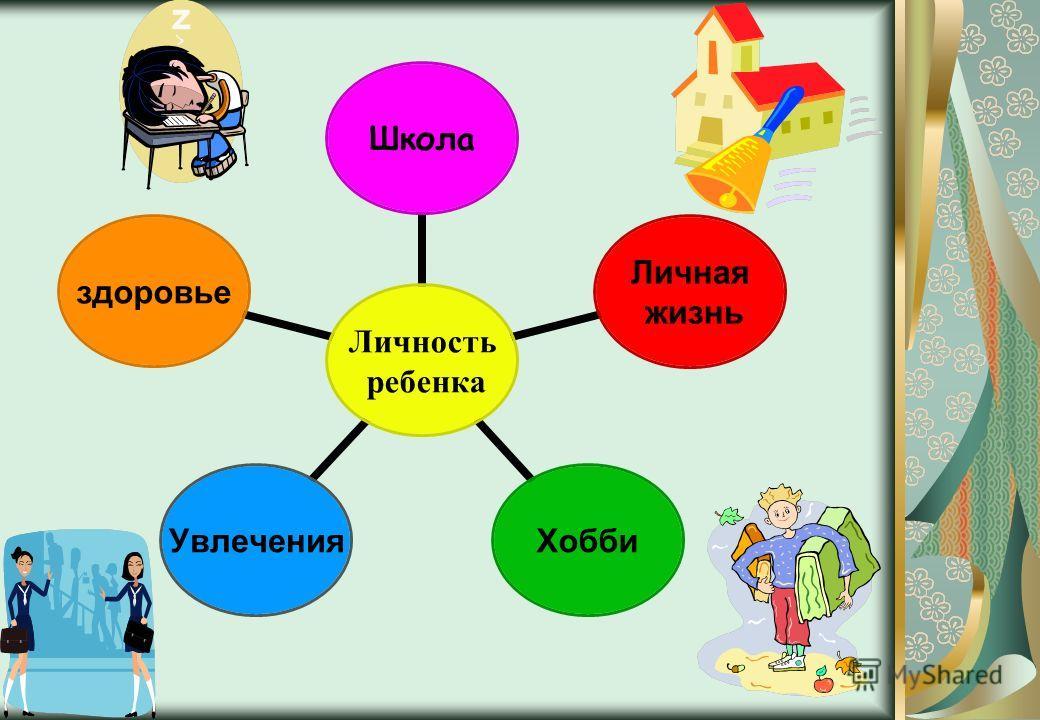 Личность ребенка Школа Личная жизнь ХоббиУвлеченияздоровье