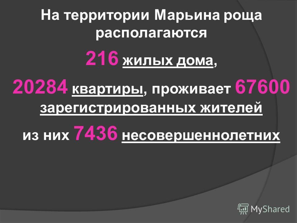 На территории Марьина роща располагаются 216 жилых дома, 20284 квартиры, проживает 67600 зарегистрированных жителей из них 7436 несовершеннолетних