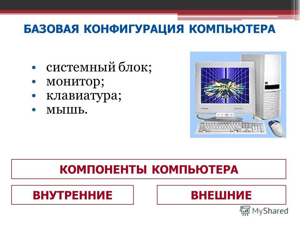 БАЗОВАЯ КОНФИГУРАЦИЯ КОМПЬЮТЕРА системный блок; монитор; клавиатура; мышь. КОМПОНЕНТЫ КОМПЬЮТЕРА ВНЕШНИЕВНУТРЕННИЕ