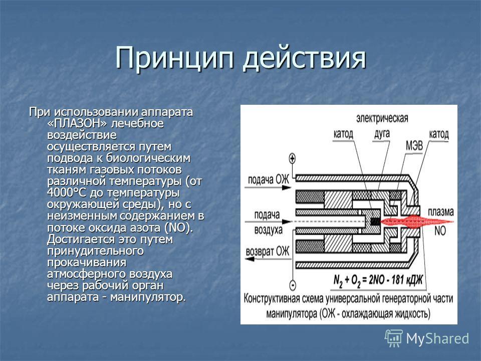 Принцип действия При использовании аппарата «ПЛАЗОН» лечебное воздействие осуществляется путем подвода к биологическим тканям газовых потоков различной температуры (от 4000°С до температуры окружающей среды), но с неизменным содержанием в потоке окси
