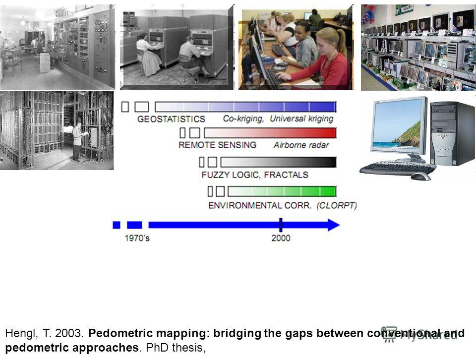 Hengl, T. 2003. Pedometric mapping: bridging the gaps between conventional and pedometric approaches. PhD thesis,