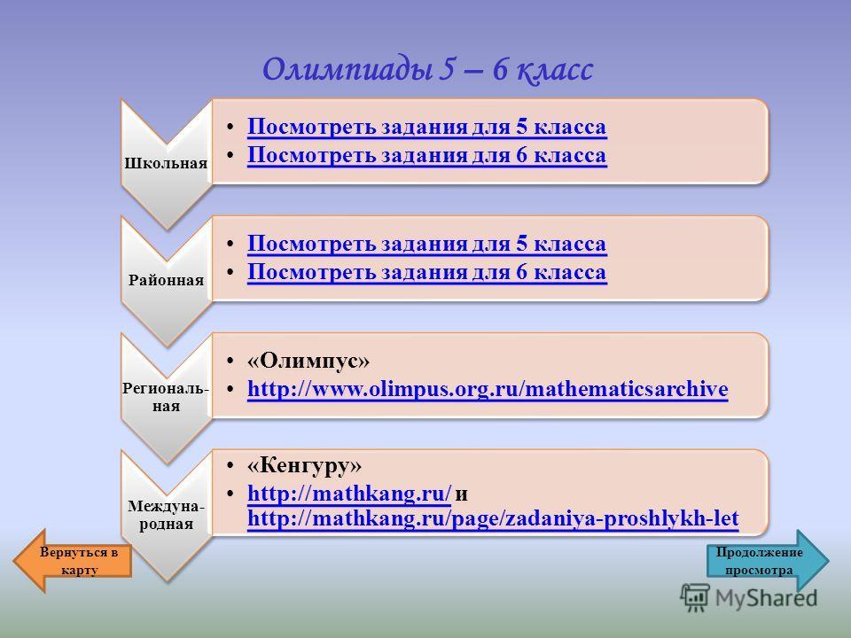 Школьная Посмотреть задания для 5 класса Посмотреть задания для 6 класса Районная Посмотреть задания для 5 класса Посмотреть задания для 6 класса Региональ- ная «Олимпус» http://www.olimpus.org.ru/mathematicsarchive Междуна- родная «Кенгуру» http://m