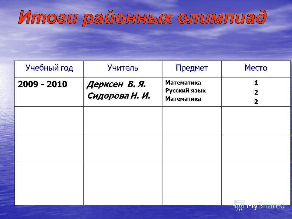 Учебный год УчительПредметМесто 2009 - 2010 Дерксен В. Я. Сидорова Н. И. Математика Русский язык Математика122
