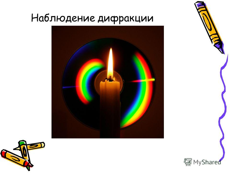 Наблюдение дифракции