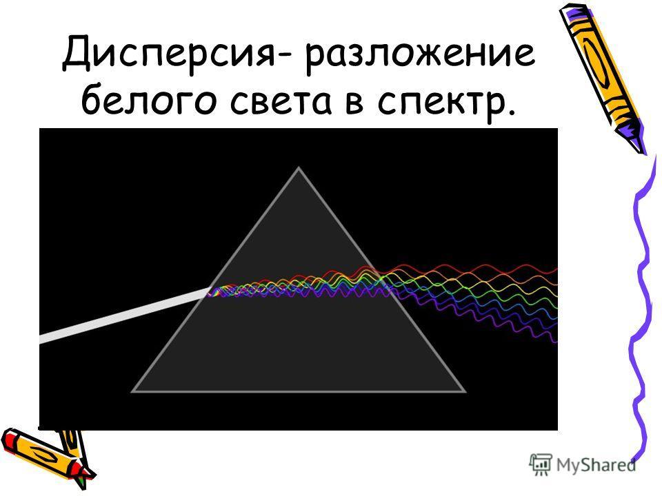 Дисперсия- разложение белого света в спектр.