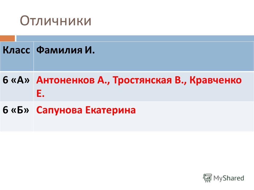 Отличники КлассФамилия И. 6 « А » Антоненков А., Тростянская В., Кравченко Е. 6 « Б » Сапунова Екатерина