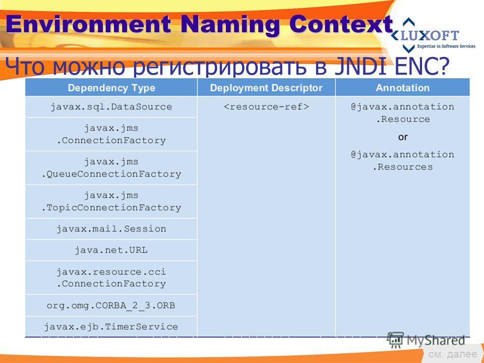 1-11 Environment Naming Context Что можно регистрировать в JNDI ENC? см. далее