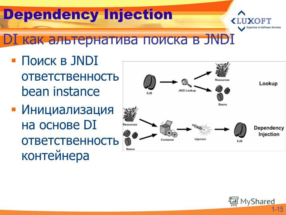 Поиск в JNDI ответственность bean instance Инициализация на основе DI ответственность контейнера DI как альтернатива поиска в JNDI 1-15 Dependency Injection