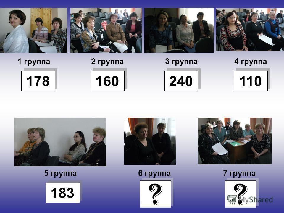 1 группа4 группа3 группа2 группа 5 группа6 группа7 группа 178 160 240 110 183