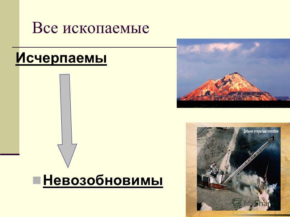 Все ископаемые Невозобновимы Невозобновимы Исчерпаемы
