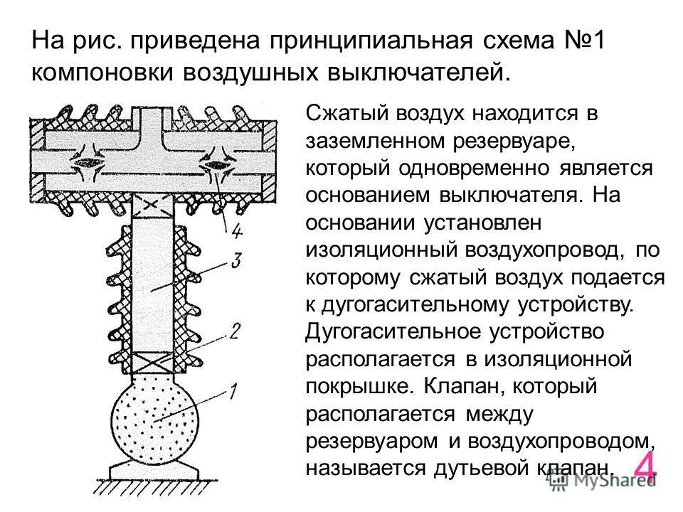 4 На рис. приведена принципиальная схема 1 компоновки воздушных выключателей. Сжатый воздух находится в заземленном резервуаре, который одновременно является основанием выключателя. На основании установлен изоляционный воздухопровод, по которому сжат