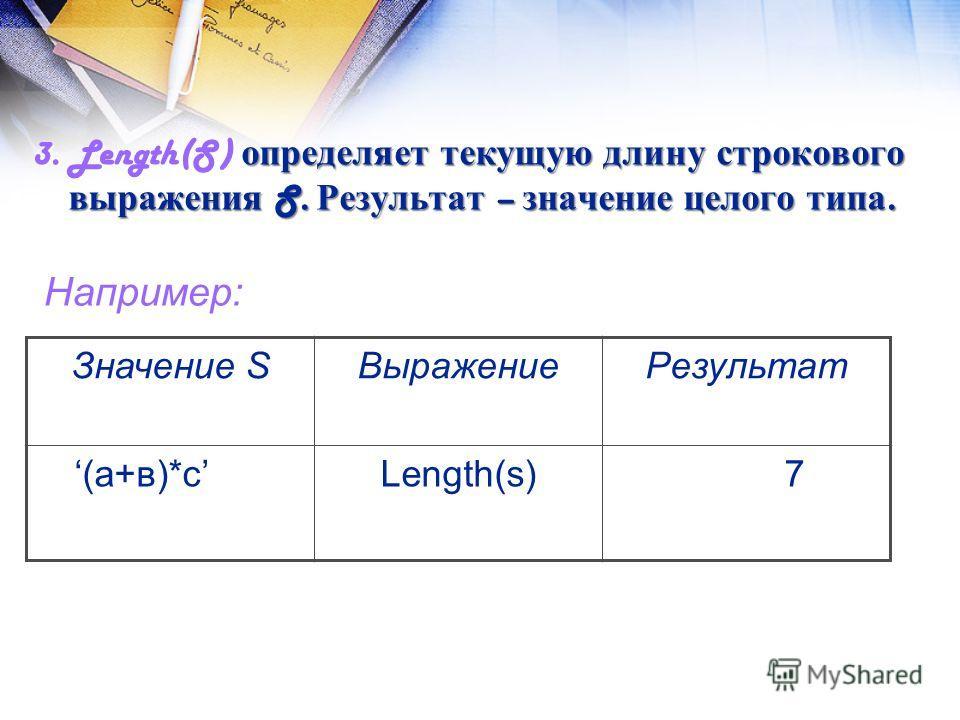 3. Length(S) определяет текущую длину строкового выражения S. Результат – значение целого типа. Значение SВыражениеРезультат (а+в)*сLength(s)7 Например: