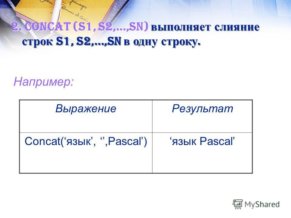 ВыражениеРезультат Concat(язык,,Pascal)язык Pascal 2. Concat (s1, s2,...,sn) выполняет слияние строк s1, s2,...,sn в одну строку. Например:
