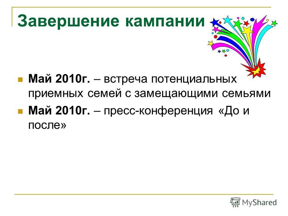 Завершение кампании Май 2010г. – встреча потенциальных приемных семей с замещающими семьями Май 2010г. – пресс-конференция «До и после»