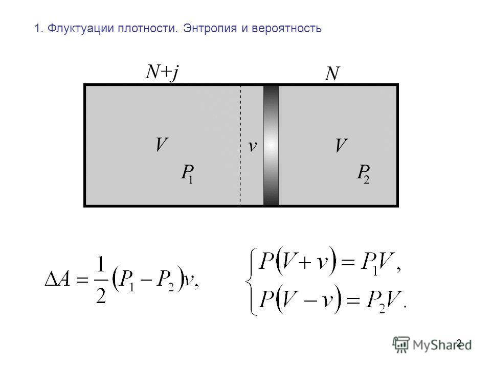 2 1. Флуктуации плотности. Энтропия и вероятность