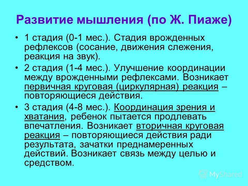 Развитие мышления (по Ж. Пиаже) 1 стадия (0-1 мес.). Стадия врожденных рефлексов (сосание, движения слежения, реакция на звук). 2 стадия (1-4 мес.). Улучшение координации между врожденными рефлексами. Возникает первичная круговая (циркулярная) реакци