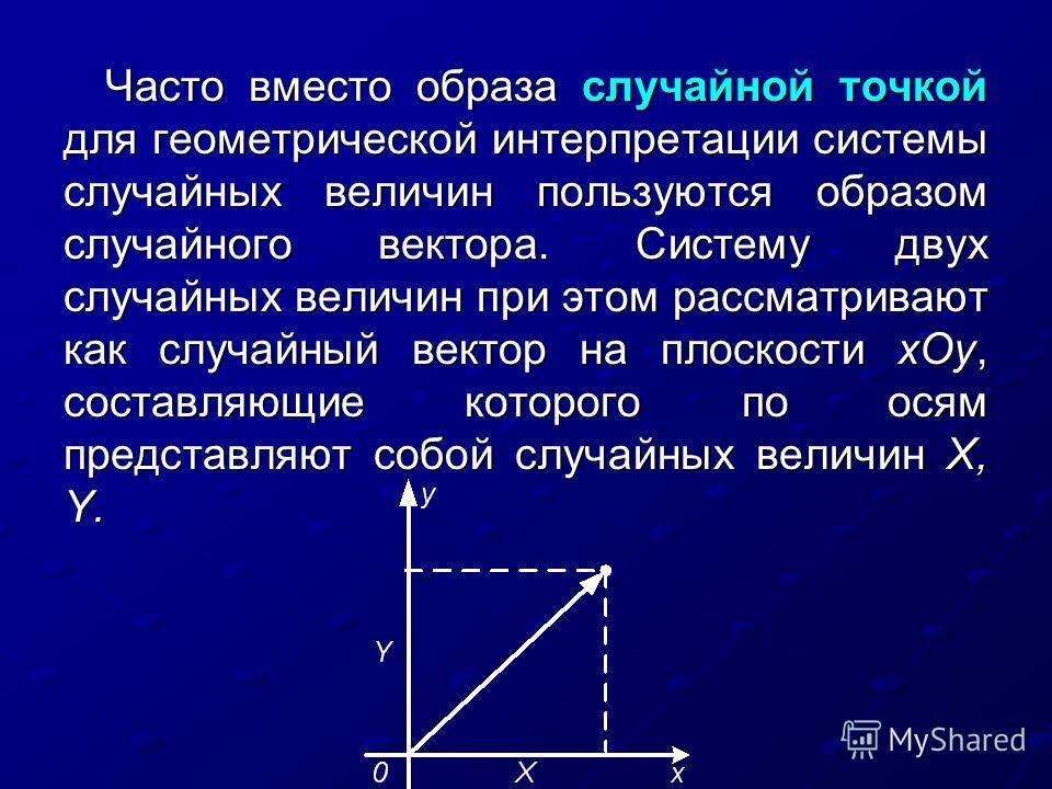 Часто вместо образа случайной точкой для геометрической интерпретации системы случайных величин пользуются образом случайного вектора. Систему двух случайных величин при этом рассматривают как случайный вектор на плоскости хОу, составляющие которого