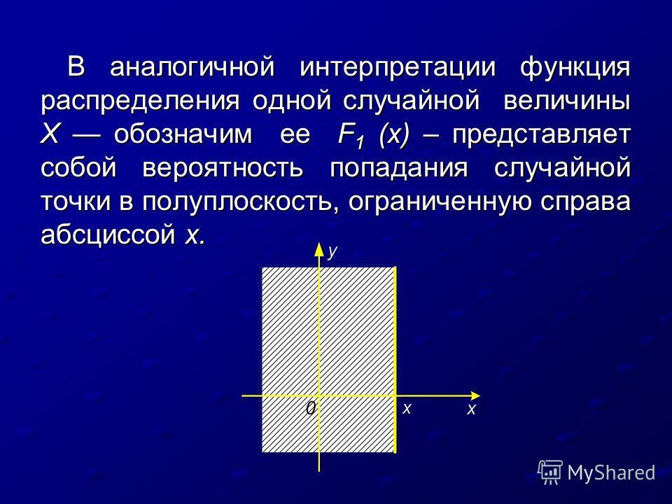 В аналогичной интерпретации функция распределения одной случайной величины X обозначим ее F 1 (x) – представляет собой вероятность попадания случайной точки в полуплоскость, ограниченную справа абсциссой х.