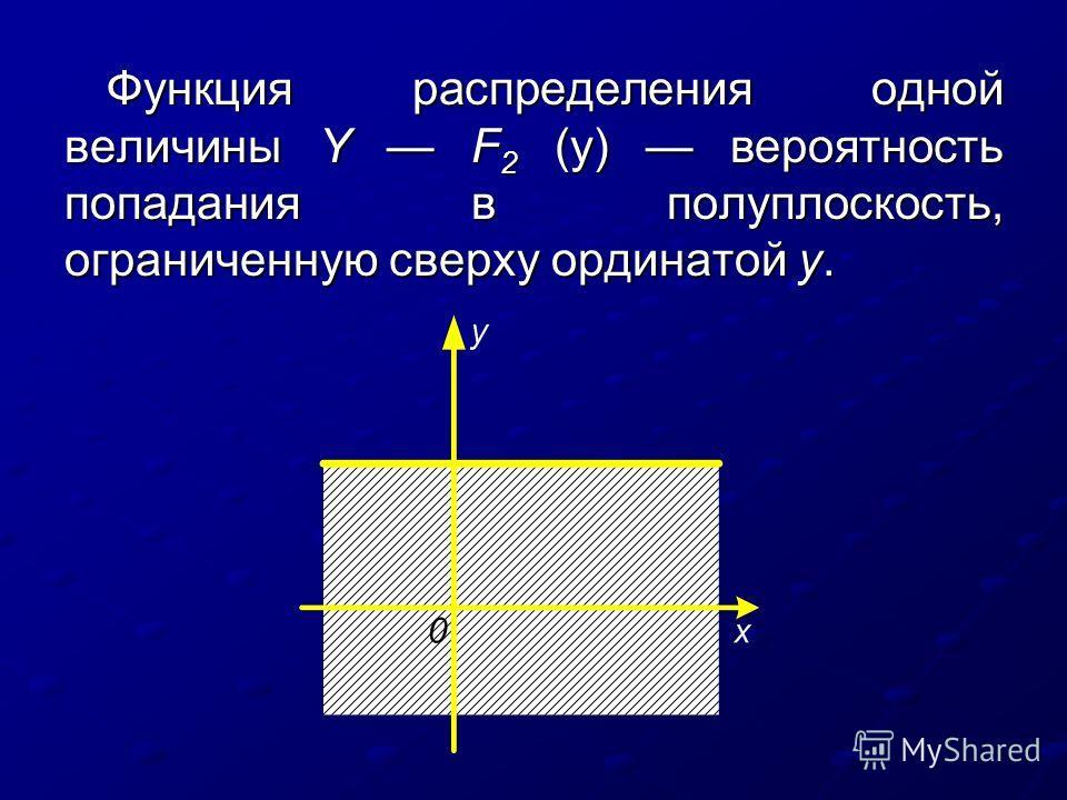 Функция распределения одной величины Y F 2 (y) вероятность попадания в полуплоскость, ограниченную сверху ординатой у.