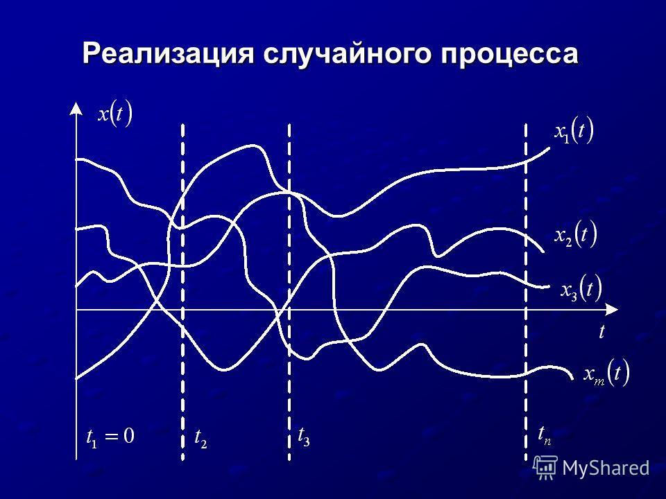 Реализация случайного процесса Реализация случайного процесса