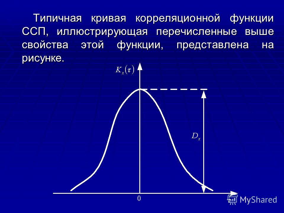 Типичная кривая корреляционной функции ССП, иллюстрирующая перечисленные выше свойства этой функции, представлена на рисунке.