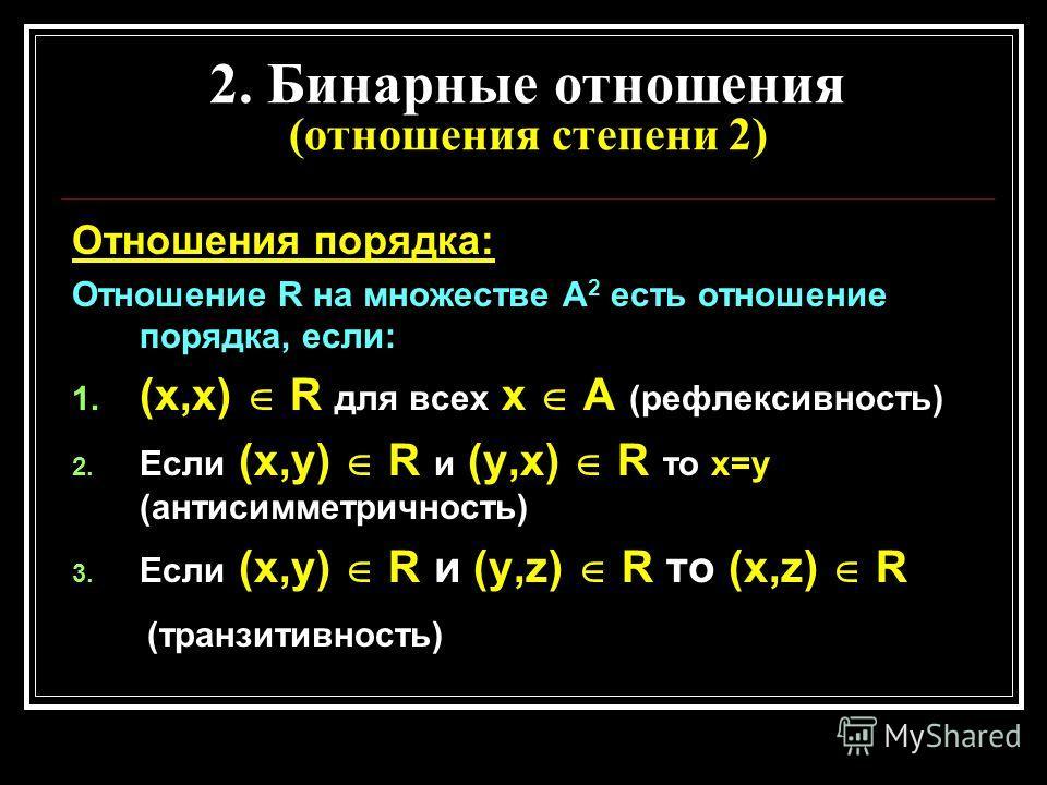 2. Бинарные отношения (отношения степени 2) Отношения порядка: Отношение R на множестве А 2 есть отношение порядка, если: 1. (х,х) R для всех х А (рефлексивность) 2. Если (х,у) R и (у,х) R то х=у (антисимметричность) 3. Если (х,у) R и (у,z) R то (х,z