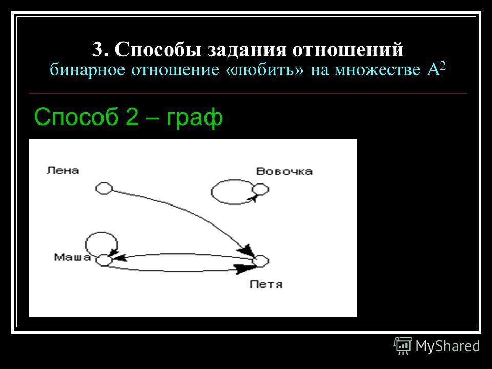 3. Способы задания отношений бинарное отношение «любить» на множестве А 2 Способ 2 – граф