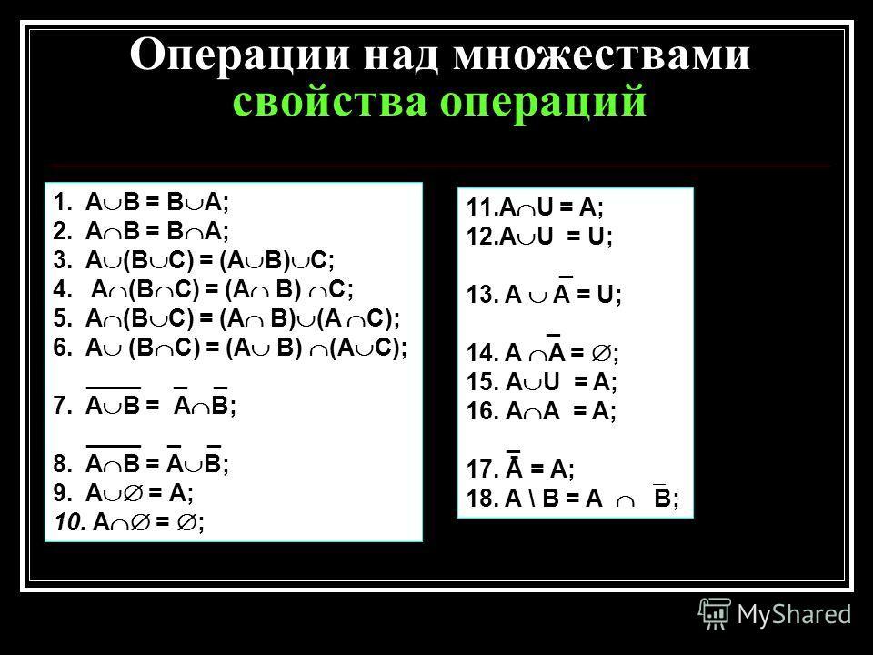 Операции над множествами свойства операций 1.А В = В А; 2.А В = В А; 3.А (В С) = (А В) С; 4. A (B С) = (A В) С; 5.A (B С) = (A В) (А С); 6.A (B С) = (A В) (А С); ____ _ _ 7.А В = А В; ____ _ _ 8.А В = А В; 9.А = А; 10. А = ; 11.A U = A; 12.А U = U; _