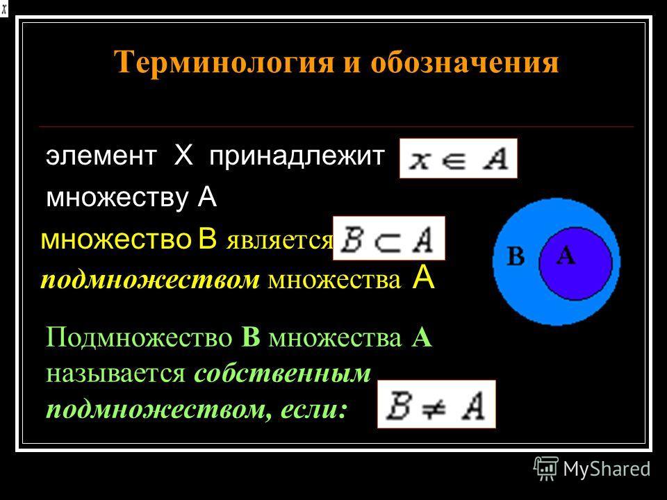 Терминология и обозначения элемент Х принадлежит множеству А множество В является подмножеством множества А Подмножество В множества А называется собственным подмножеством, если: