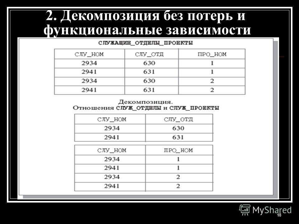 18 2. Декомпозиция без потерь и функциональные зависимости