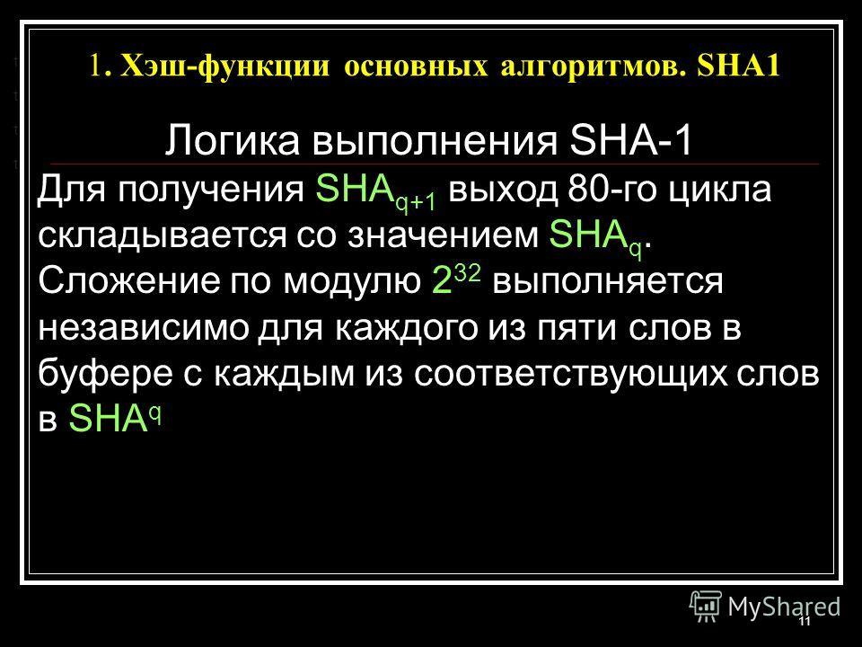 1. Хэш-функции основных алгоритмов. SHA1 11 t t t t Логика выполнения SHA-1 Для получения SHA q+1 выход 80-го цикла складывается со значением SHA q. Сложение по модулю 2 32 выполняется независимо для каждого из пяти слов в буфере с каждым из соответс