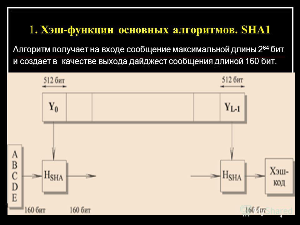1. Хэш-функции основных алгоритмов. SHA1 Алгоритм получает на входе сообщение максимальной длины 2 64 бит и создает в качестве выхода дайджест сообщения длиной 160 бит. 4