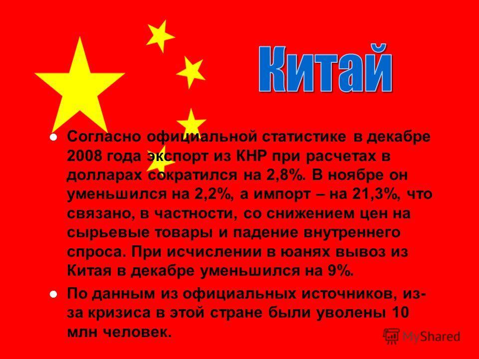 Согласно официальной статистике в декабре 2008 года экспорт из КНР при расчетах в долларах сократился на 2,8%. В ноябре он уменьшился на 2,2%, а импорт – на 21,3%, что связано, в частности, со снижением цен на сырьевые товары и падение внутреннего сп
