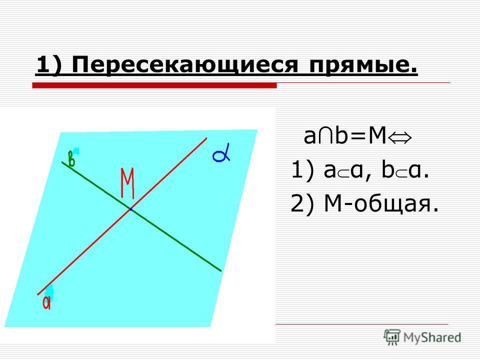 1) Пересекающиеся прямые. a b=М 1) a α, b α. 2) М-общая.