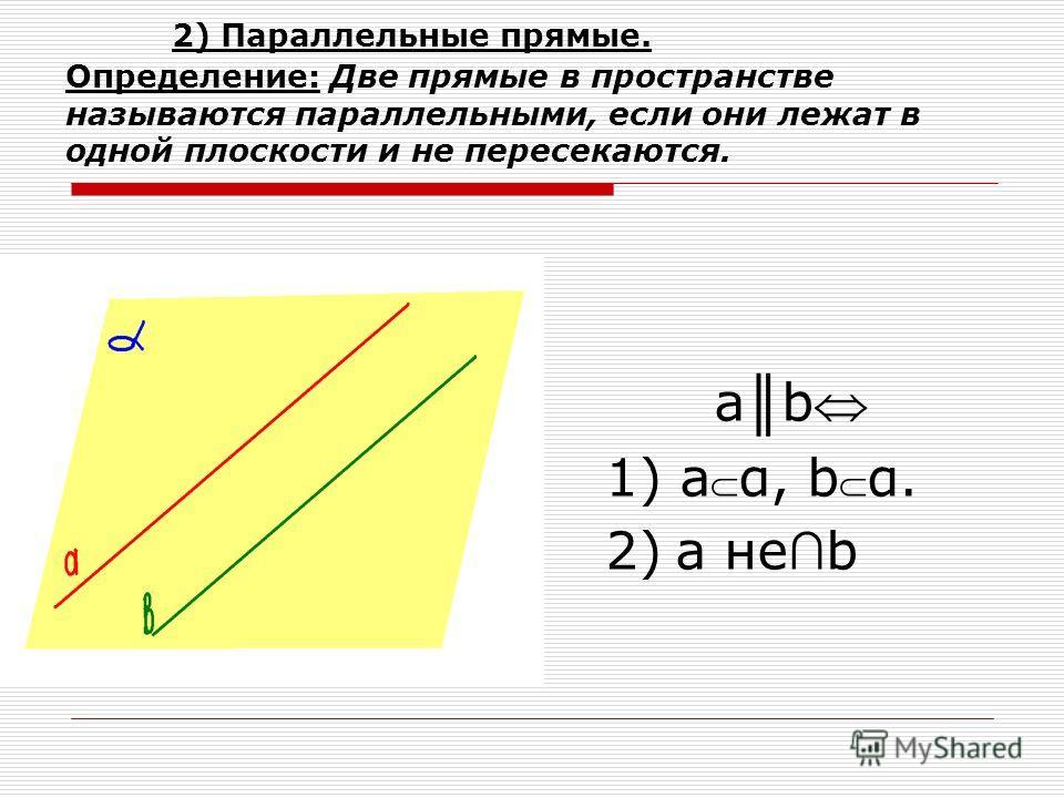 2) Параллельные прямые. Определение: Две прямые в пространстве называются параллельными, если они лежат в одной плоскости и не пересекаются. a b 1) a α, b α. 2) a не b