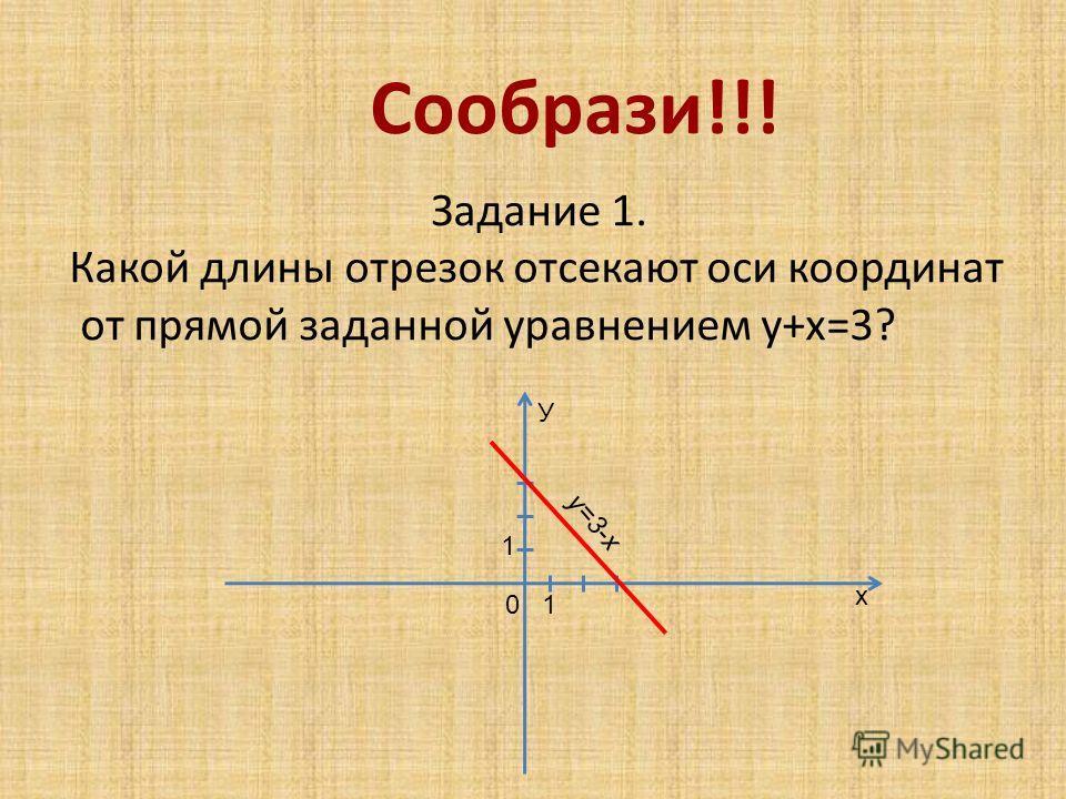 Задание 1. Какой длины отрезок отсекают оси координат от прямой заданной уравнением y+x=3? Сообрази!!! У х 0 1 1 у=3-х