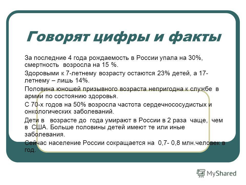 Говорят цифры и факты За последние 4 года рождаемость в России упала на 30%, смертность возросла на 15 %. Здоровыми к 7-летнему возрасту остаются 23% детей, а 17- летнему – лишь 14%. Половина юношей призывного возраста непригодна к службе в армии по