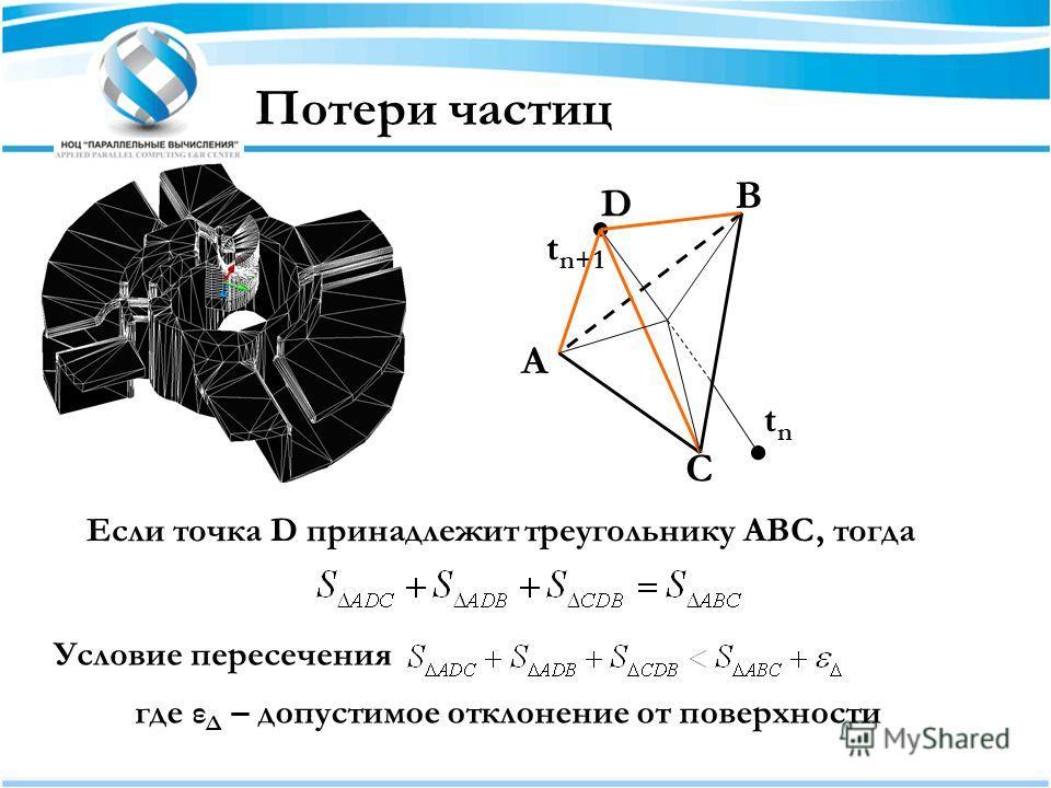Потери частиц tntn t n+1 A B C D Если точка D принадлежит треугольнику ABC, тогда Условие пересечения где ε Δ – допустимое отклонение от поверхности