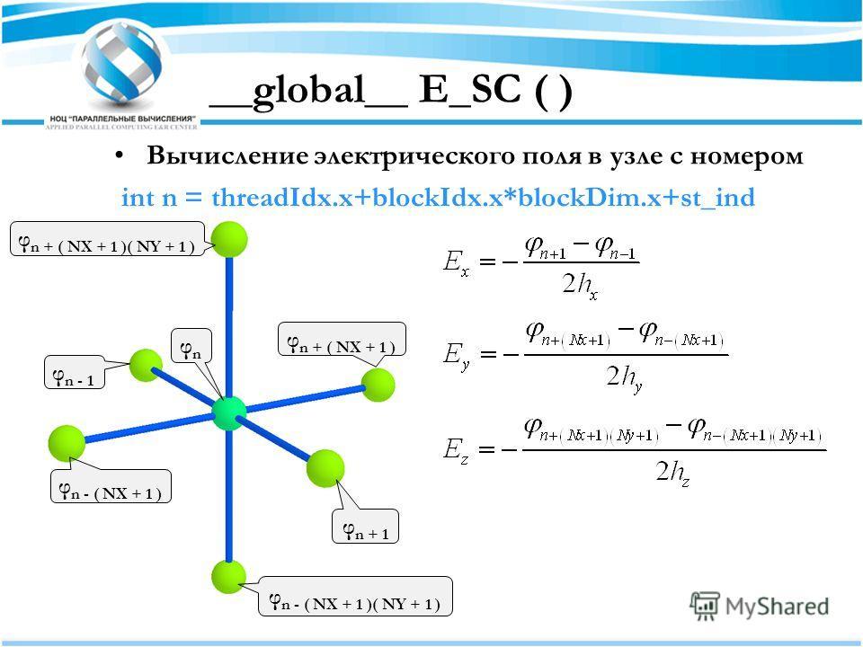 __global__ E_SC ( ) Вычисление электрического поля в узле с номером int n = threadIdx.x+blockIdx.x*blockDim.x+st_ind φnφn φ n + 1 φ n - 1 φ n - ( NX + 1 ) φ n + ( NX + 1 ) φ n - ( NX + 1 )( NY + 1 ) φ n + ( NX + 1 )( NY + 1 )